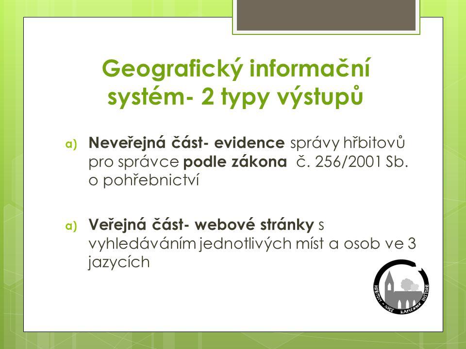 Geografický informační systém- 2 typy výstupů a) Neveřejná část- evidence správy hřbitovů pro správce podle zákona č.