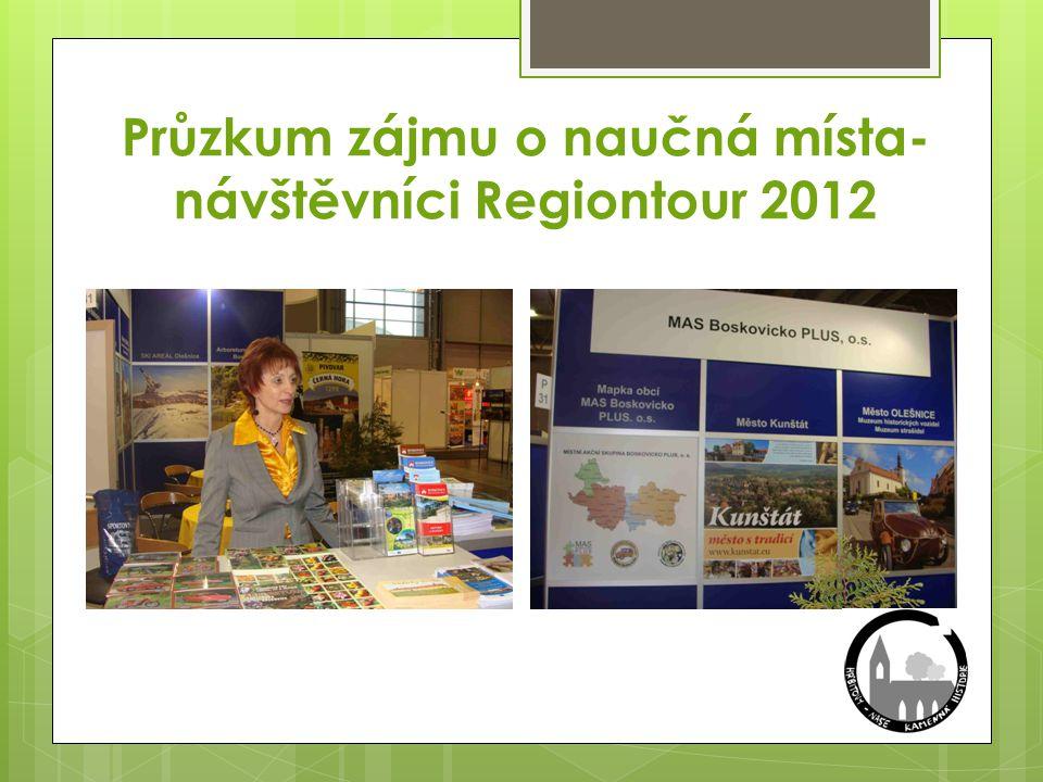 Průzkum zájmu o naučná místa- návštěvníci Regiontour 2012