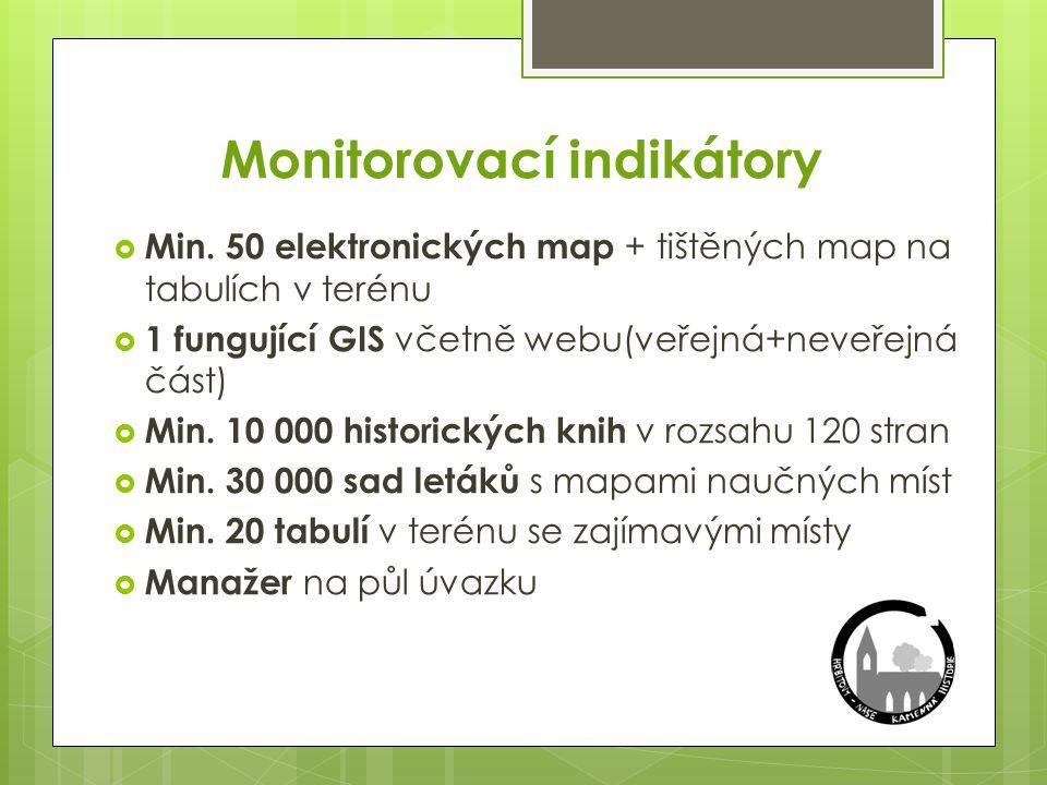 Monitorovací indikátory  Min.
