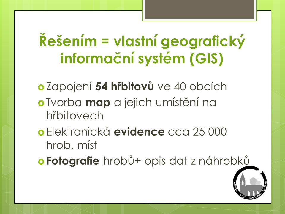 Řešením = vlastní geografický informační systém (GIS)  Zapojení 54 hřbitovů ve 40 obcích  Tvorba map a jejich umístění na hřbitovech  Elektronická evidence cca 25 000 hrob.