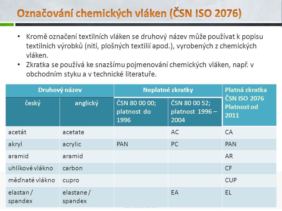 Druhový názevNeplatné zkratkyPlatná zkratka ČSN ISO 2076 Platnost od 2011 českýanglickýČSN 80 00 00; platnost do 1996 ČSN 80 00 52; platnost 1996 – 20