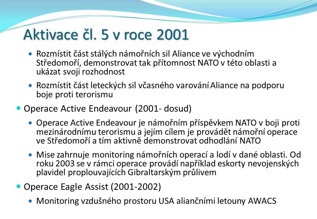 Aktivace čl.