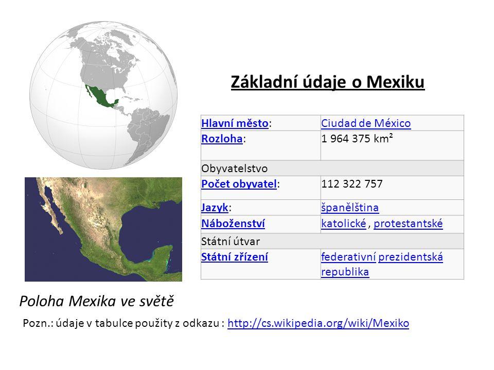 Poloha Mexika ve světě Hlavní městoHlavní město:Ciudad de México RozlohaRozloha:1 964 375 km² Obyvatelstvo Počet obyvatelPočet obyvatel:112 322 757 Ja