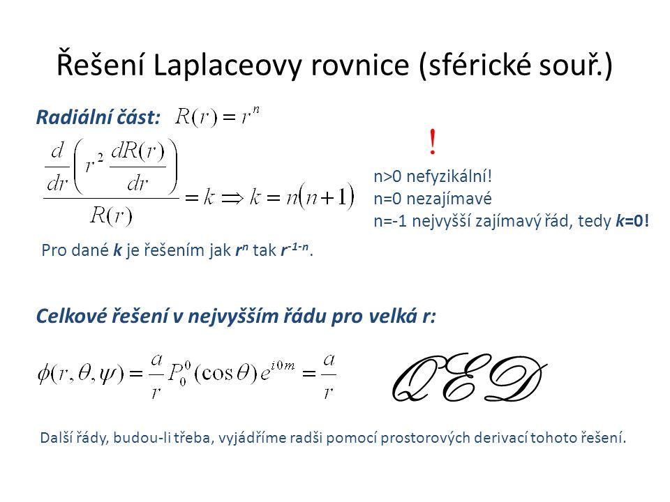 Těleso obecného tvaru Potenciál - lineární kombinace řešení Laplaceovy rovnice: a jeho prostorovou derivaci, tedy:Řešení zvolíme: Lze ukázat z podmínky nulového průtoku uzavřenou plochou (nestlačitelnost).
