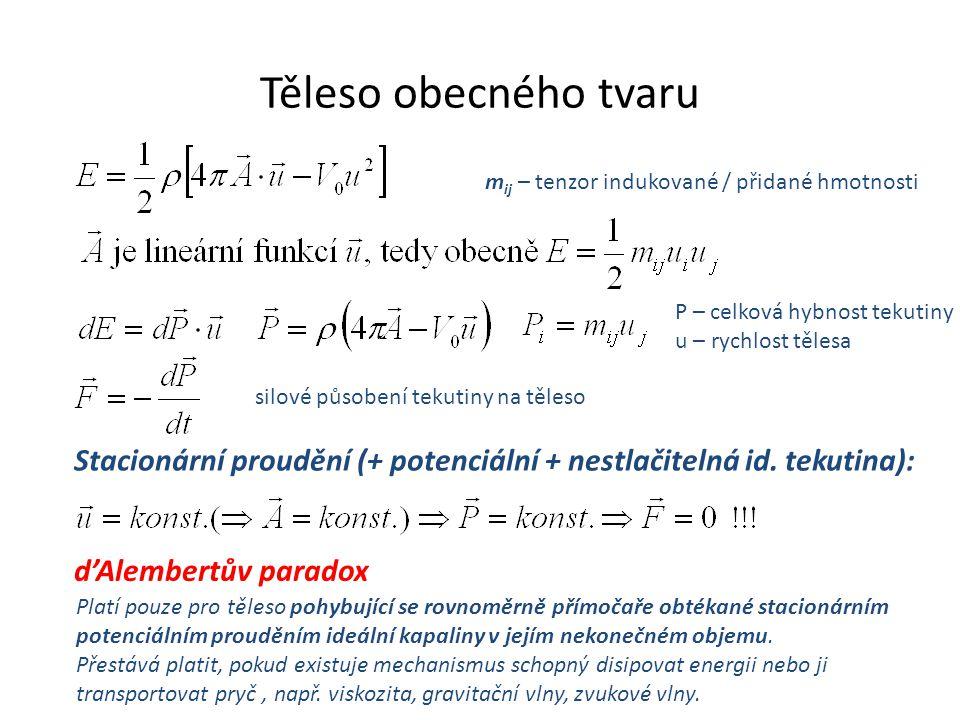 Těleso obecného tvaru m ij – tenzor indukované / přidané hmotnosti silové působení tekutiny na těleso Stacionární proudění (+ potenciální + nestlačitelná id.