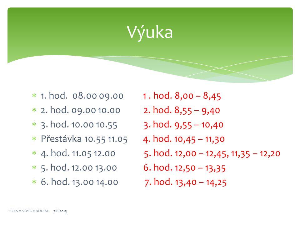  1. hod. 08.00 09.00 1. hod. 8,00 – 8,45  2. hod. 09.00 10.00 2. hod. 8,55 – 9,40  3. hod. 10.00 10.55 3. hod. 9,55 – 10,40  Přestávka 10.55 11.05