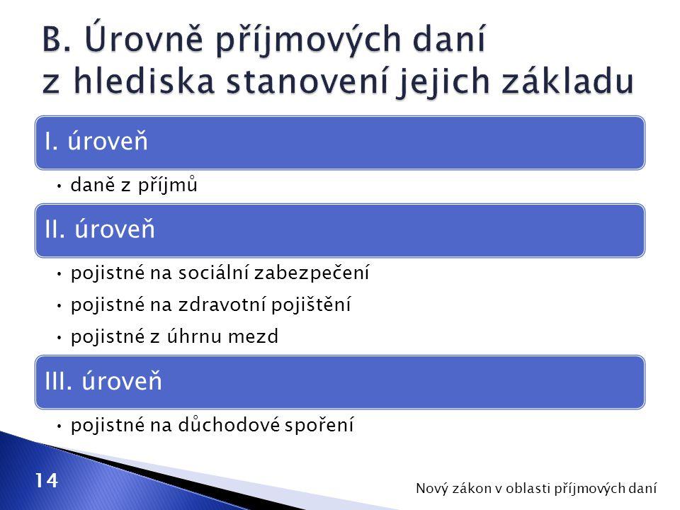 I. úroveň daně z příjmů II.