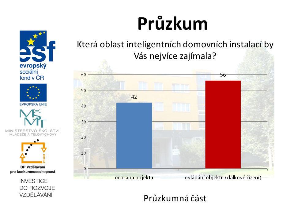 Průzkum Která oblast inteligentních domovních instalací by Vás nejvíce zajímala? Průzkumná část