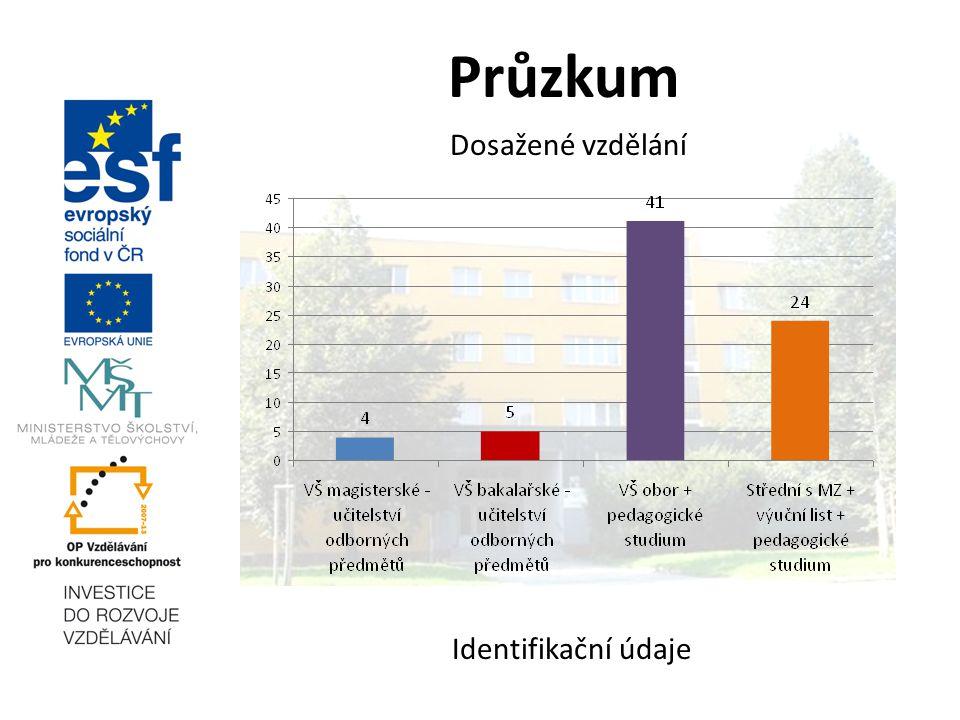 Průzkum Dosažené vzdělání Identifikační údaje
