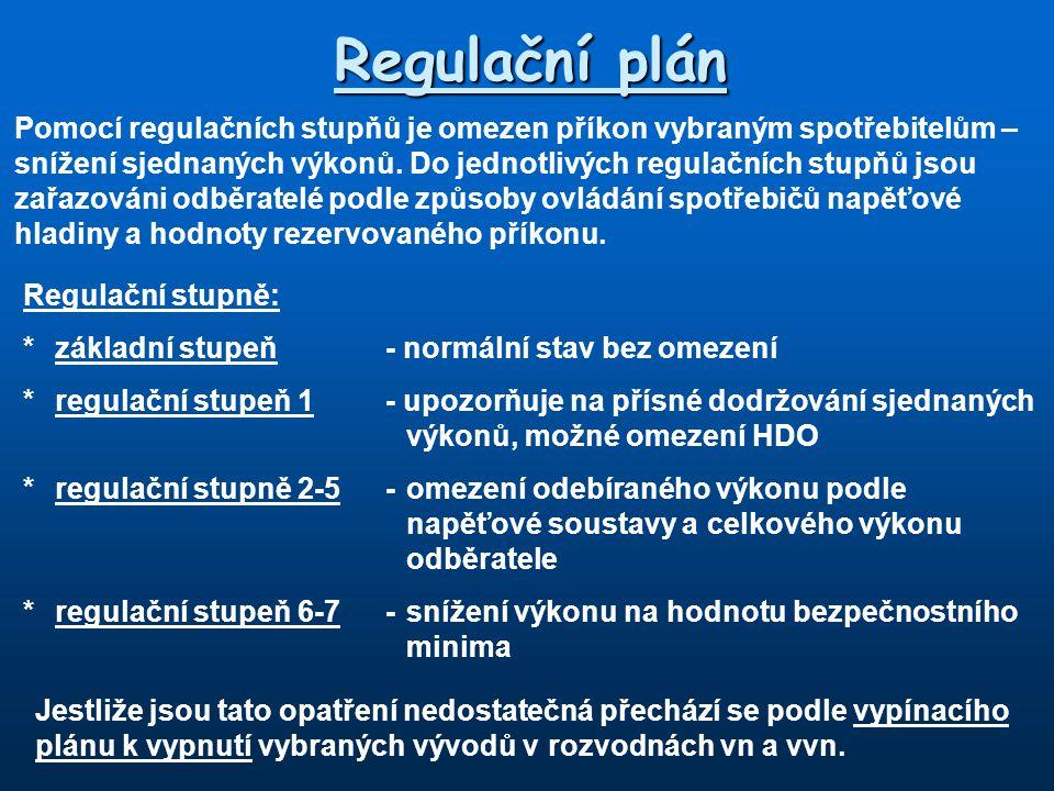 Regulační plán Pomocí regulačních stupňů je omezen příkon vybraným spotřebitelům – snížení sjednaných výkonů. Do jednotlivých regulačních stupňů jsou