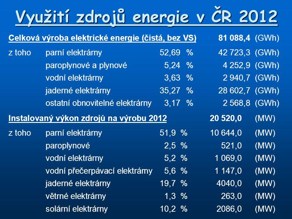 Využití zdrojů energie v ČR 2012 Celková výroba elektrické energie (čistá, bez VS)81 088,4(GWh) z tohoparní elektrárny52,69%42 723,3(GWh) paroplynové