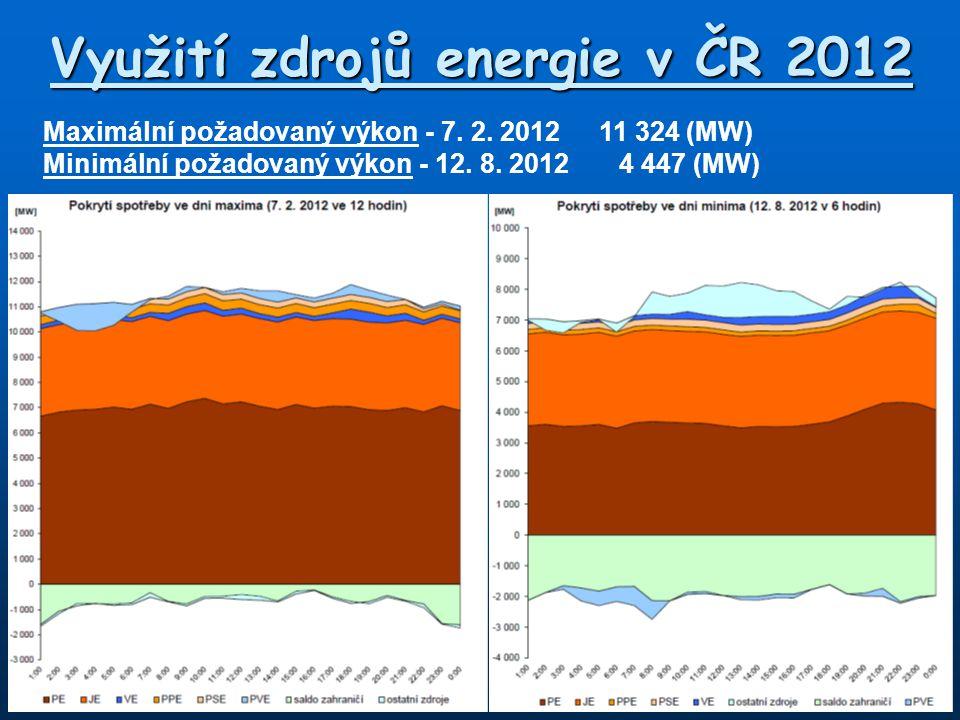 Využití zdrojů energie v ČR 2012 Maximální požadovaný výkon - 7. 2. 201211 324 (MW) Minimální požadovaný výkon - 12. 8. 20124 447 (MW)