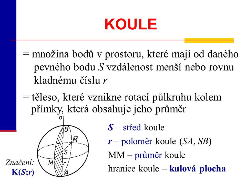 – vznikne rotací půlkružnice – střed koule je také středem kulové plochy – kružnice kulové plochy ležící v rovině procházející středem je hlavní kružnice – kružnice kulové plochy, která neleží v rovině procházející středem, je vedlejší kružnice Kulová plocha = množina bodů v prostoru, které mají od daného pevného bodu S vzdálenost r > 0