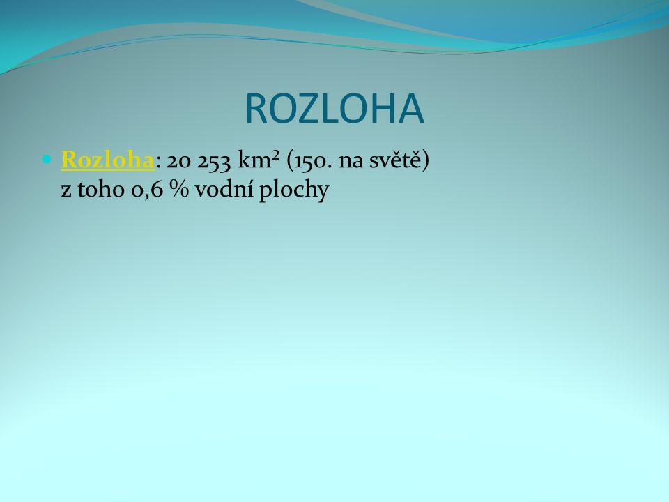 ROZLOHA Rozloha: 20 253 km² (150. na světě) z toho 0,6 % vodní plochy Rozloha