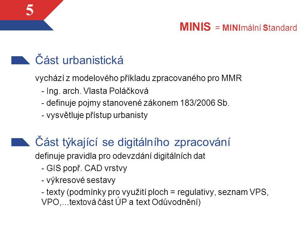 5 MINIS = MINImální Standard Část urbanistická vychází z modelového příkladu zpracovaného pro MMR - Ing.