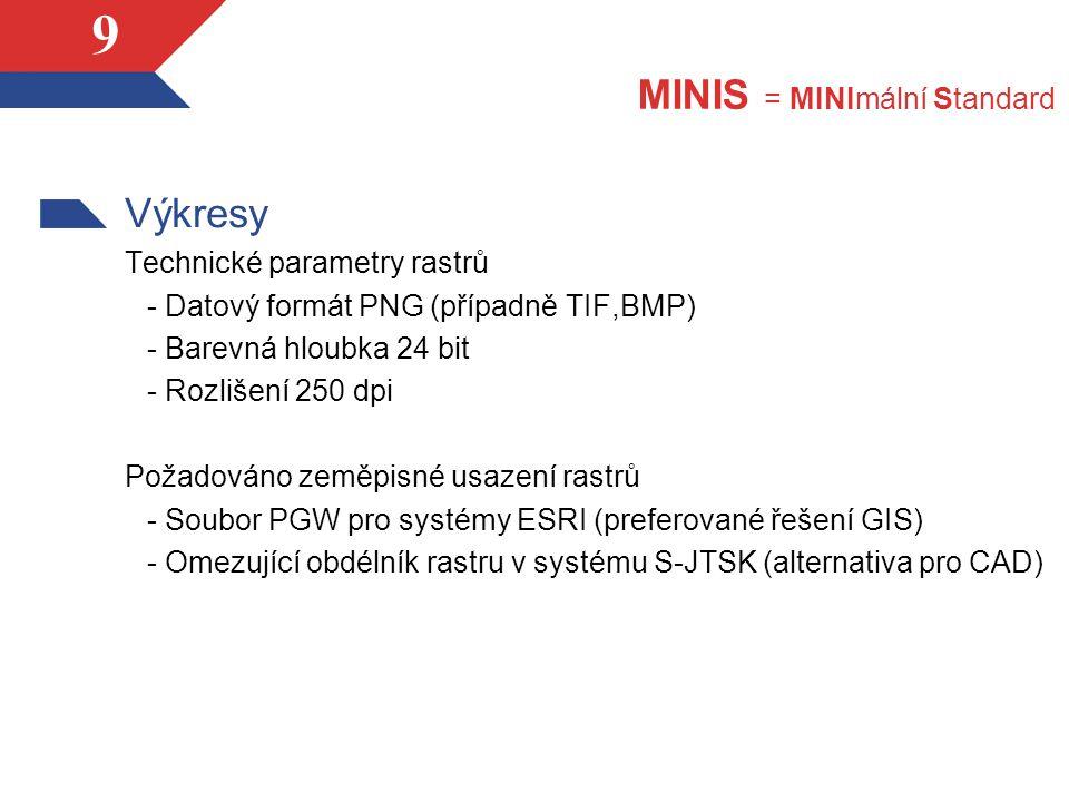 9 MINIS = MINImální Standard Výkresy Technické parametry rastrů - Datový formát PNG (případně TIF,BMP) - Barevná hloubka 24 bit - Rozlišení 250 dpi Požadováno zeměpisné usazení rastrů - Soubor PGW pro systémy ESRI (preferované řešení GIS) - Omezující obdélník rastru v systému S-JTSK (alternativa pro CAD)