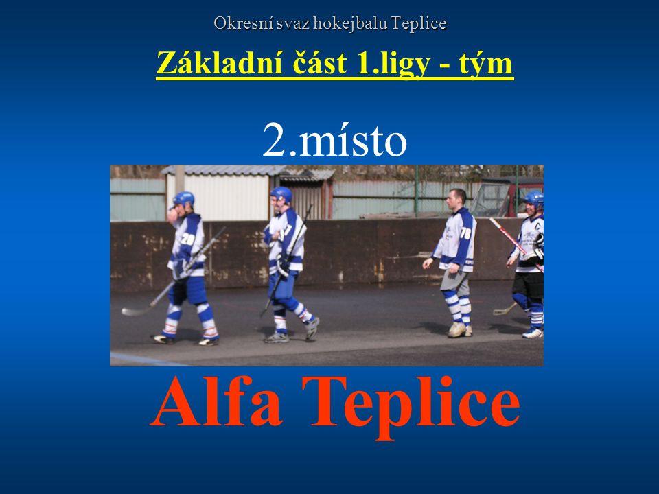 Okresní svaz hokejbalu Teplice Základní část 1.ligy - tým 2.místo