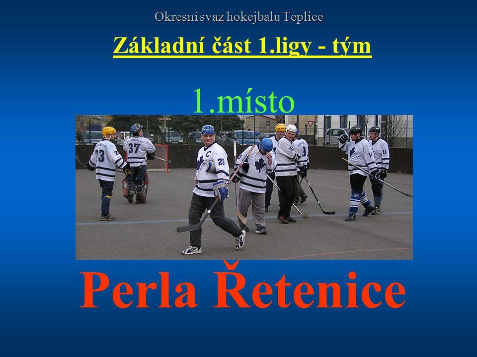 Okresní svaz hokejbalu Teplice Základní část 1.ligy - tým 1.místo