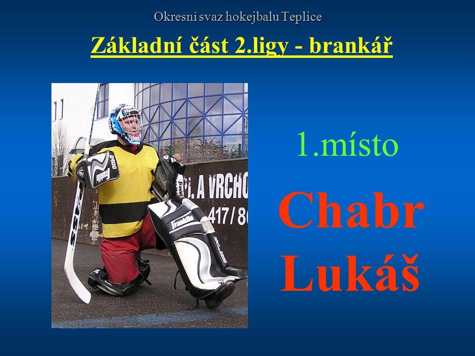 Okresní svaz hokejbalu Teplice Základní část 2.ligy - brankář 1.místo