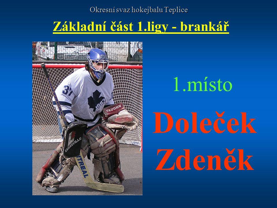 Okresní svaz hokejbalu Teplice Základní část 1.ligy - brankář 1.místo