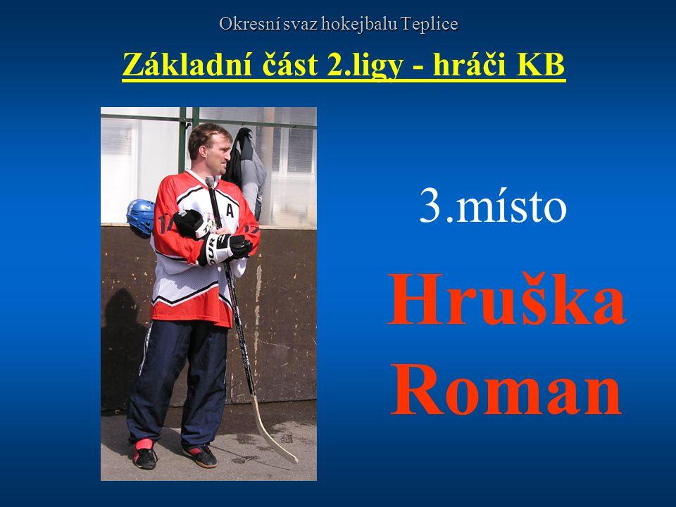 Okresní svaz hokejbalu Teplice Základní část 2.ligy - hráči KB 3.místo