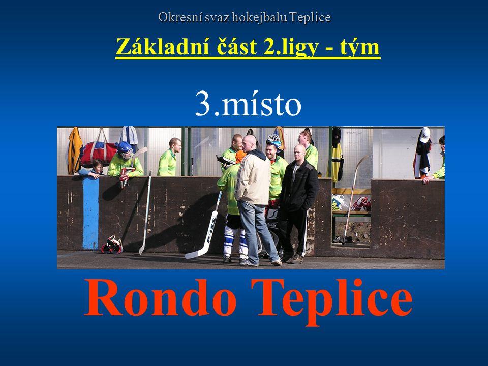 Okresní svaz hokejbalu Teplice Základní část 2.ligy - tým 3.místo