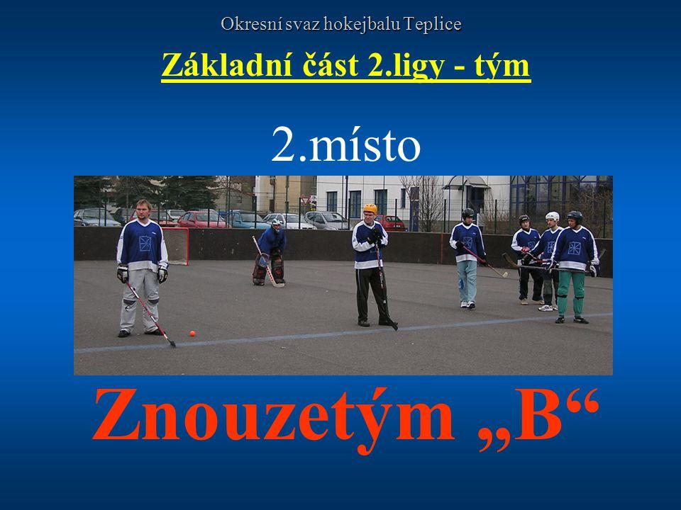 Okresní svaz hokejbalu Teplice Základní část 2.ligy - tým 2.místo