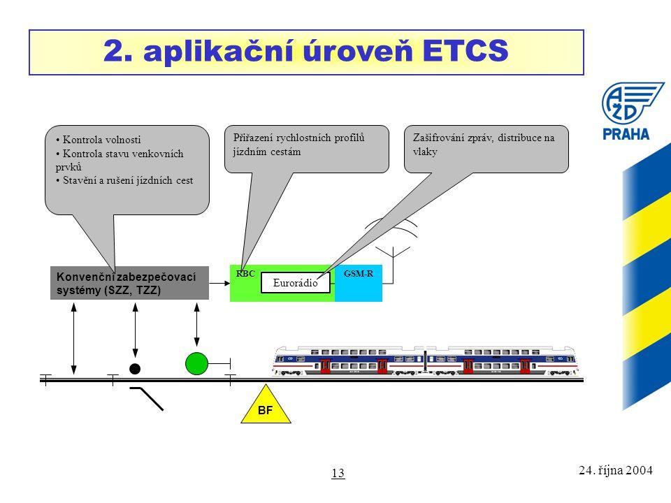 24. října 2004 13 Konvenční zabezpečovací systémy (SZZ, TZZ) BF RBCGSM-R Eurorádio Kontrola volnosti Kontrola stavu venkovních prvků Stavění a rušení