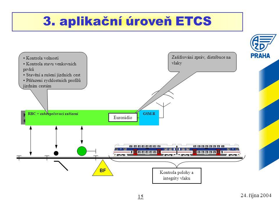 24. října 2004 15 Konvenční zabezpečovací systémy (SZZ, TZZ) RBC RBC + zabezpečovací zařízení Kontrola volnosti Kontrola stavu venkovních prvků Stavěn