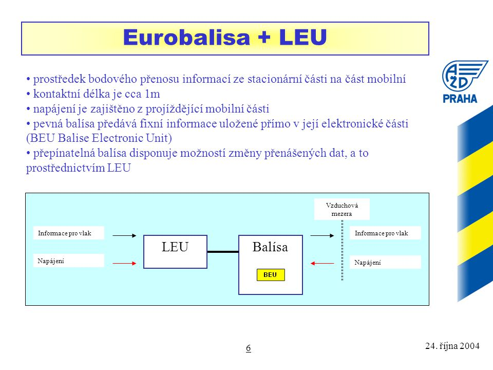 24. října 2004 6 Eurobalisa + LEU prostředek bodového přenosu informací ze stacionární části na část mobilní kontaktní délka je cca 1m napájení je zaj