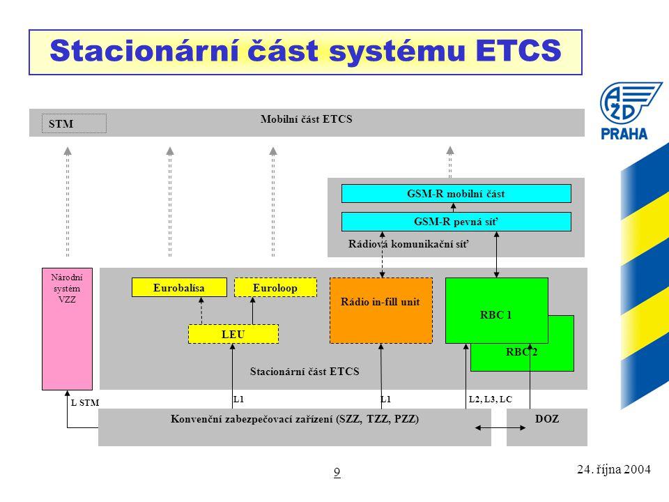 24. října 2004 9 Stacionární část ETCS Eurobalísa Euroloop L1 LEU Mobilní část ETCS Rádiová komunikační síť GSM-R pevná síť GSM-R mobilní část L STM S
