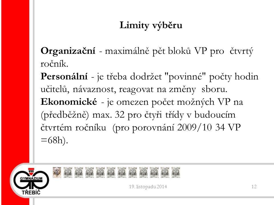 19. listopadu 201412 Limity výběru Organizační - maximálně pět bloků VP pro čtvrtý ročník.
