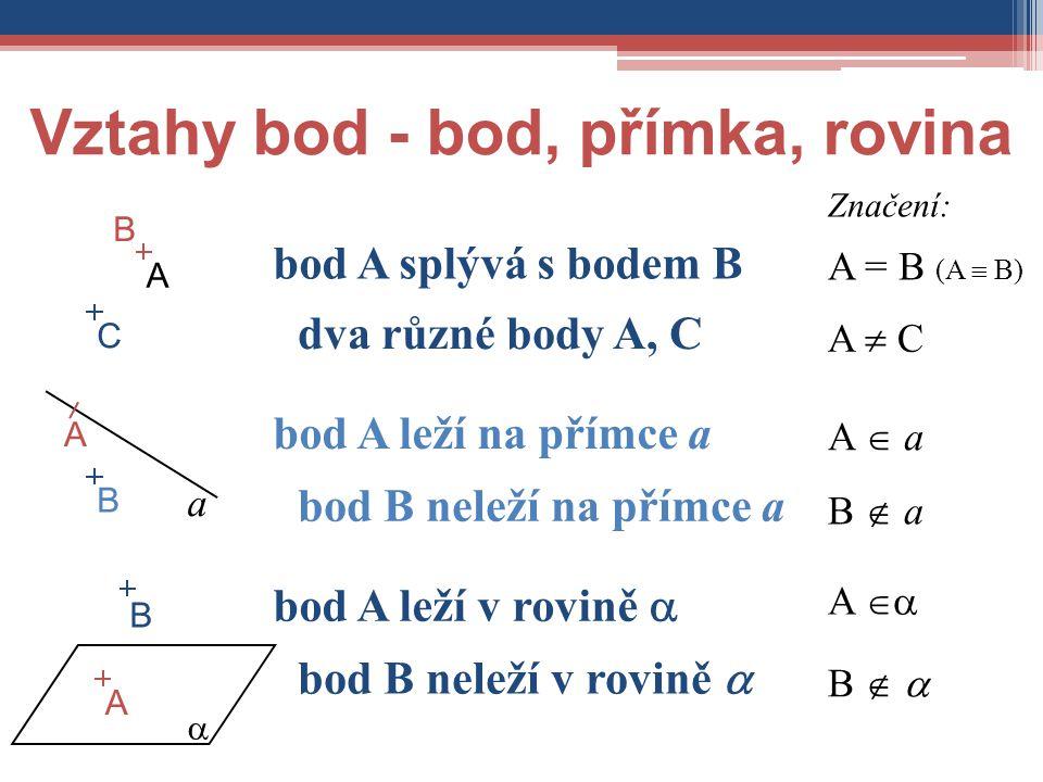 a Vztahy bod - bod, přímka, rovina bod A splývá s bodem B bod A leží na přímce a bod A leží v rovině  Značení: A = B (A  B) A  a A  dva různé bod