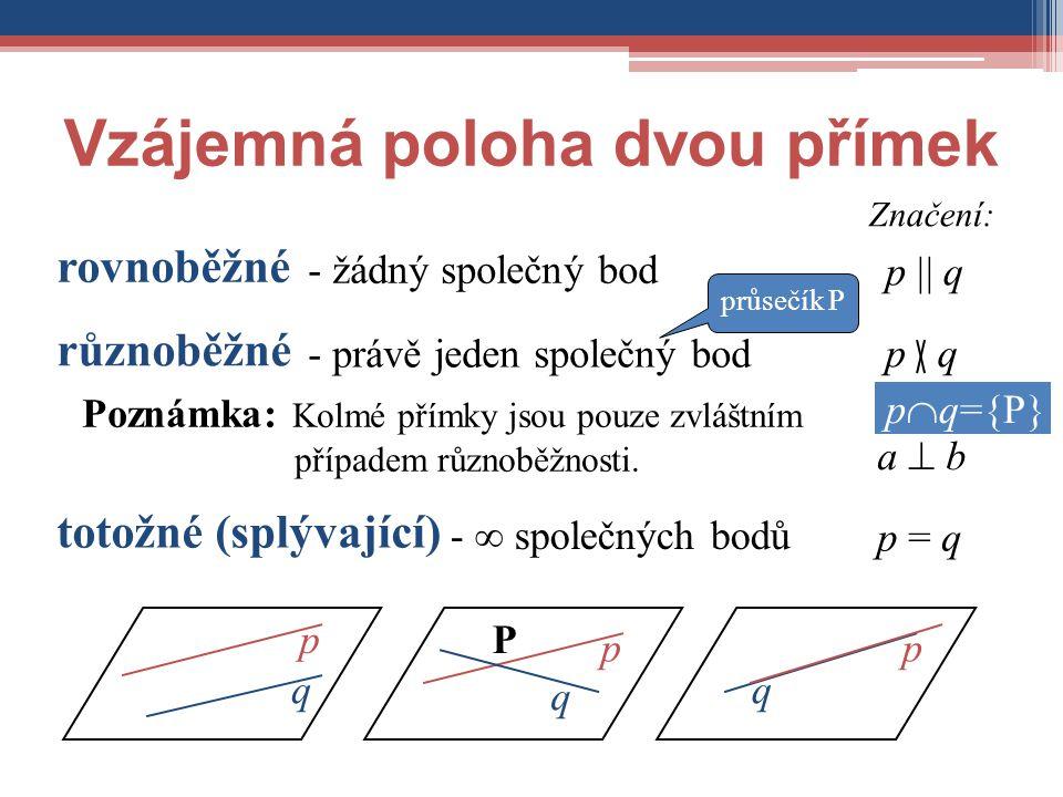 p Vzájemná poloha dvou přímek totožné (splývající) různoběžné Značení: p  q rovnoběžné - žádný společný bod - právě jeden společný bod Poznámka: Kol