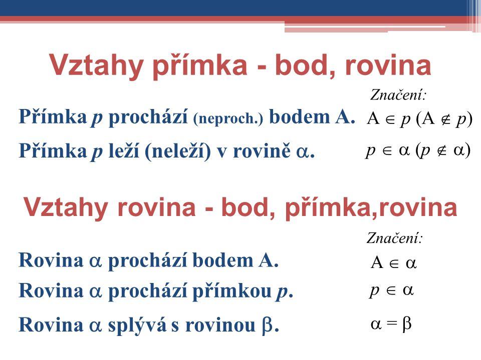 Vztahy přímka - bod, rovina Přímka p prochází (neproch.) bodem A. Přímka p leží (neleží) v rovině . Značení: A  p (A  p) p   (p   ) Vztahy rovi