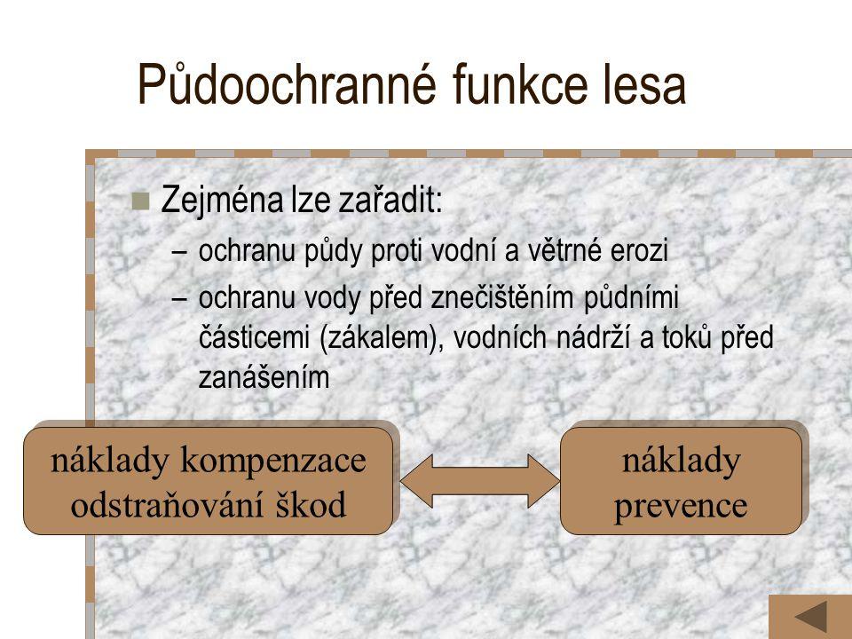 Půdoochranné funkce lesa Zejména lze zařadit: –ochranu půdy proti vodní a větrné erozi –ochranu vody před znečištěním půdními částicemi (zákalem), vod