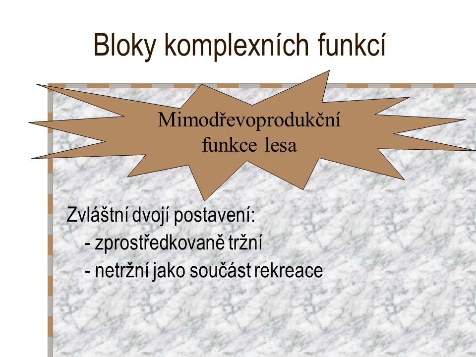 Bloky komplexních funkcí Mimodřevoprodukční funkce lesa Zvláštní dvojí postavení: - zprostředkovaně tržní - netržní jako součást rekreace