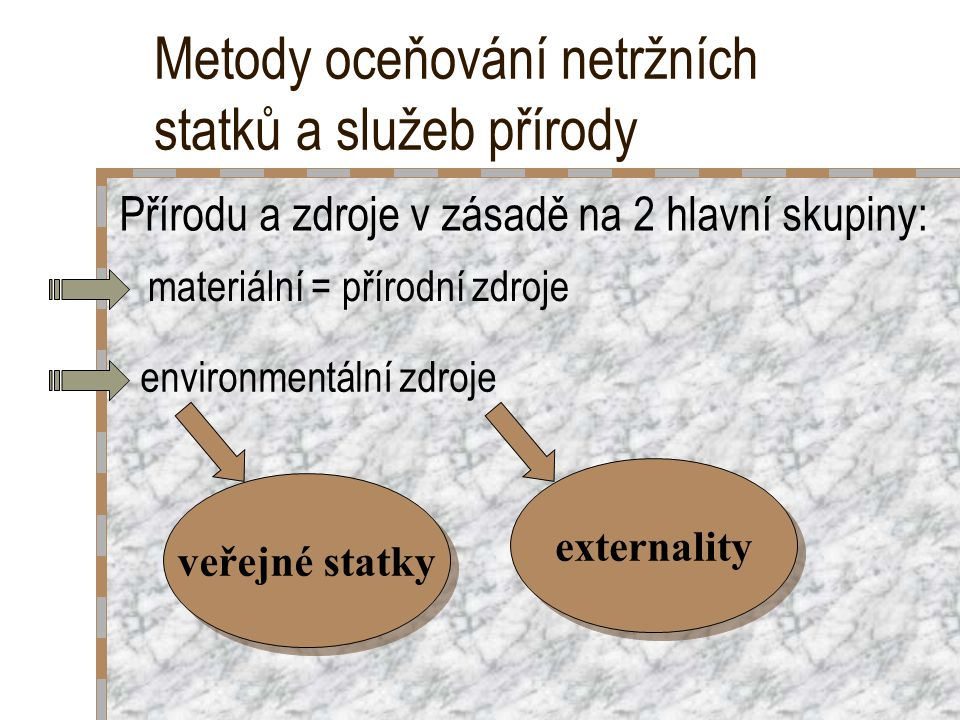 Metody oceňování netržních statků a služeb přírody Přírodu a zdroje v zásadě na 2 hlavní skupiny: materiální = přírodní zdroje environmentální zdroje