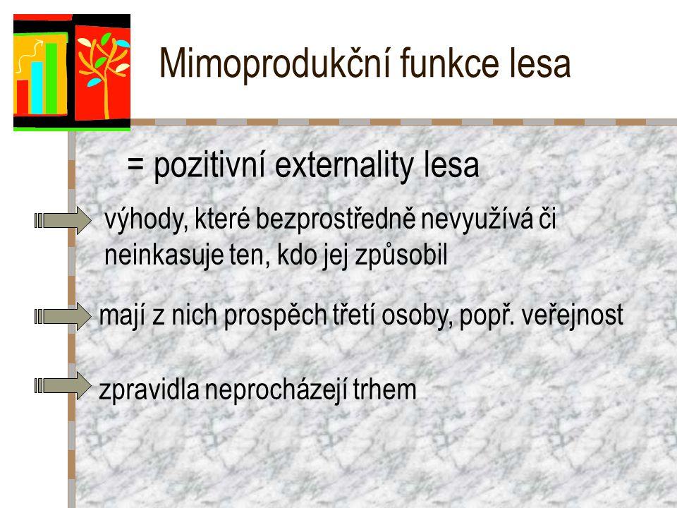 Mimoprodukční funkce lesa II.