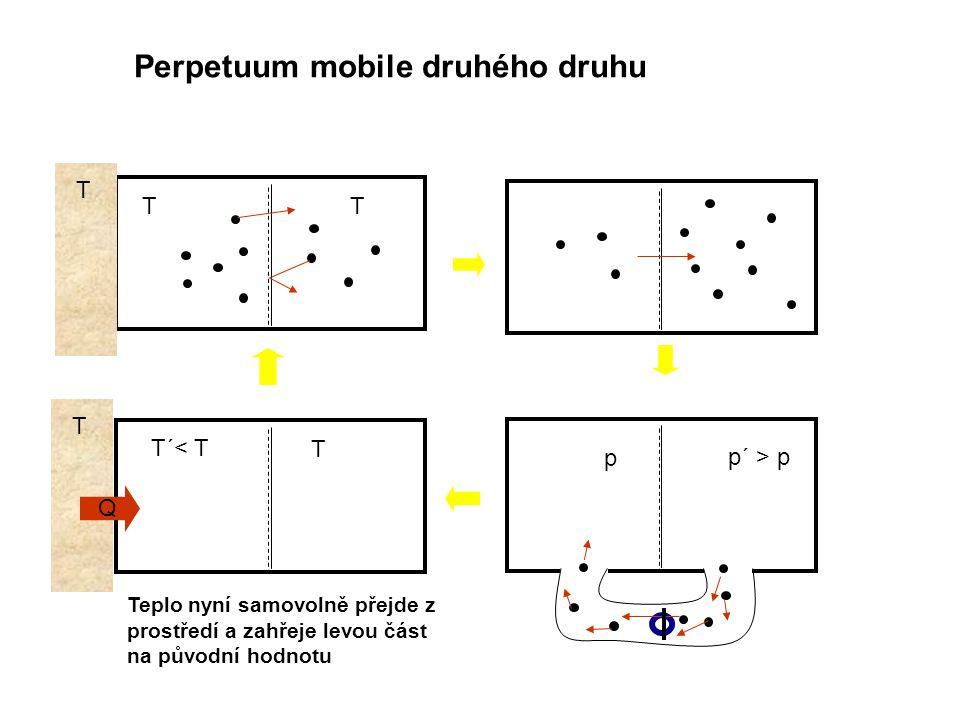 Polopropustná membrána Hromadění molekul v pravé části Makroskopický vzrůst tlaku vpravo konání práce (roztáčení turbínky) T TT T T´< T T Teplo nyní samovolně přejde z prostředí a zahřeje levou část na původní hodnotu Q Perpetuum mobile druhého druhu p p´ > p