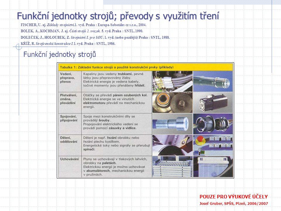 Funkční jednotky strojů; převody s využitím tření POUZE PRO VÝUKOVÉ ÚČELY Josef Gruber, SPŠS, Plzeň, 2006/2007 FISCHER, U. aj. Základy strojnictví.1.