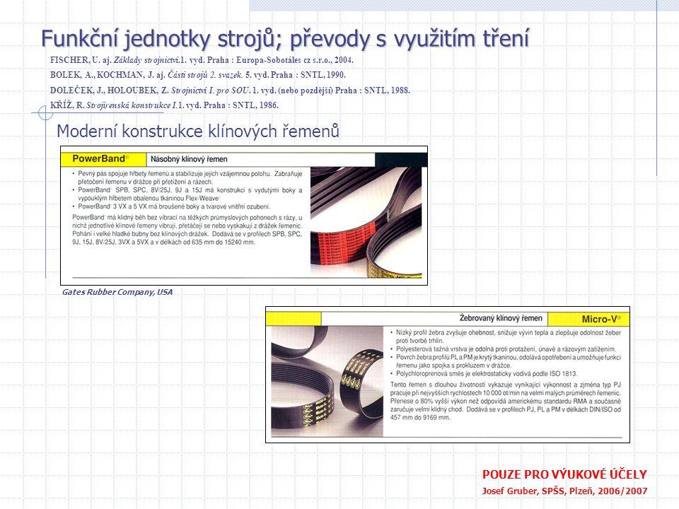 Funkční jednotky strojů; převody s využitím tření POUZE PRO VÝUKOVÉ ÚČELY Josef Gruber, SPŠS, Plzeň, 2006/2007 Moderní konstrukce klínových řemenů Gat