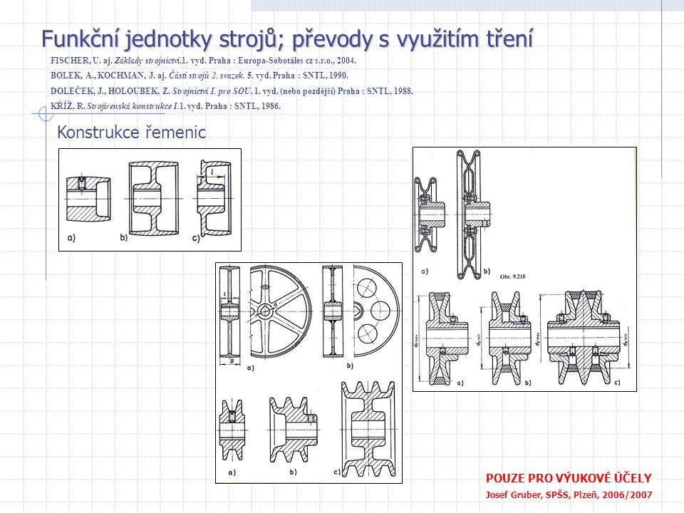 Funkční jednotky strojů; převody s využitím tření POUZE PRO VÝUKOVÉ ÚČELY Josef Gruber, SPŠS, Plzeň, 2006/2007 Konstrukce řemenic FISCHER, U. aj. Zákl