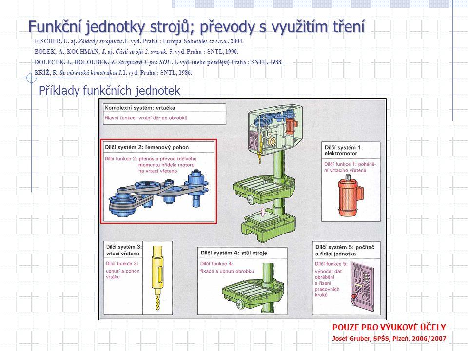 Funkční jednotky strojů; převody s využitím tření POUZE PRO VÝUKOVÉ ÚČELY Josef Gruber, SPŠS, Plzeň, 2006/2007 Příklady funkčních jednotek FISCHER, U.