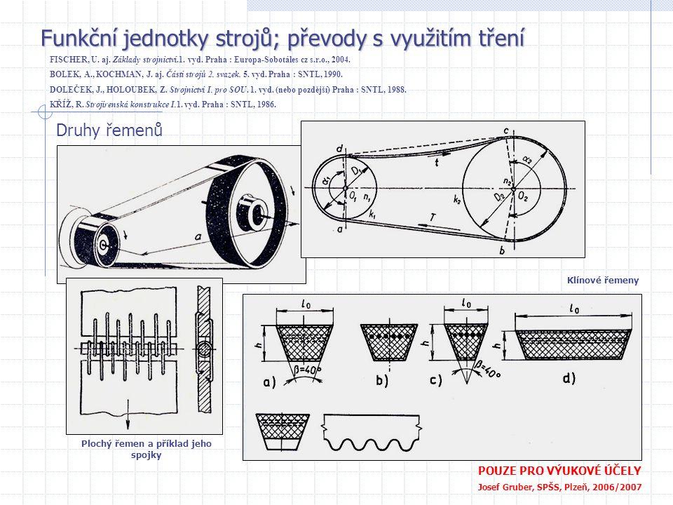 Funkční jednotky strojů; převody s využitím tření POUZE PRO VÝUKOVÉ ÚČELY Josef Gruber, SPŠS, Plzeň, 2006/2007 NEZAMĚŇTE.