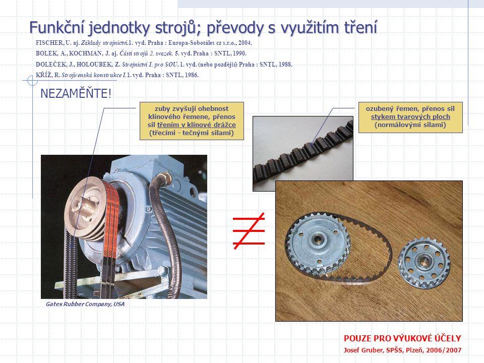 Funkční jednotky strojů; převody s využitím tření POUZE PRO VÝUKOVÉ ÚČELY Josef Gruber, SPŠS, Plzeň, 2006/2007 NEZAMĚŇTE! ozubený řemen, přenos sil st