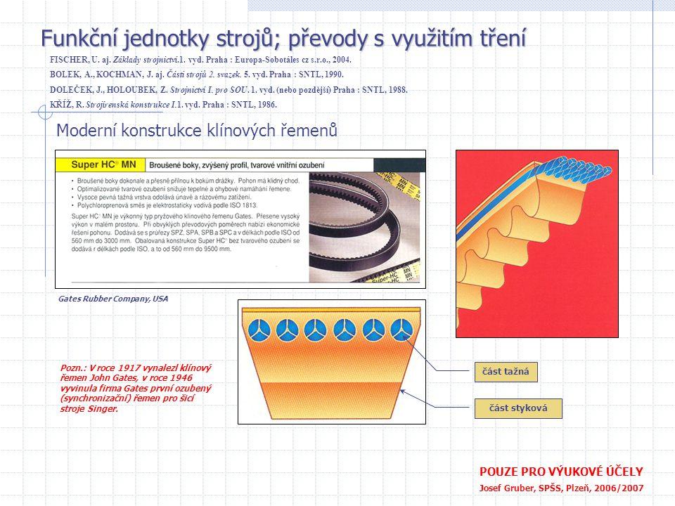 Funkční jednotky strojů; převody s využitím tření POUZE PRO VÝUKOVÉ ÚČELY Josef Gruber, SPŠS, Plzeň, 2006/2007 Moderní konstrukce klínových řemenů čás