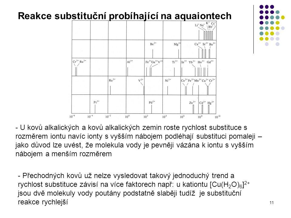 11 Reakce substituční probíhající na aquaiontech - U kovů alkalických a kovů alkalických zemin roste rychlost substituce s rozměrem iontu navíc ionty s vyšším nábojem podléhají substituci pomaleji – jako důvod lze uvést, že molekula vody je pevněji vázána k iontu s vyšším nábojem a menším rozměrem - Přechodných kovů už nelze vysledovat takový jednoduchý trend a rychlost substituce závisí na více faktorech např: u kationtu [Cu(H 2 O) 6 ] 2+ jsou dvě molekuly vody poutány podstatně slaběji tudíž je substituční reakce rychlejší