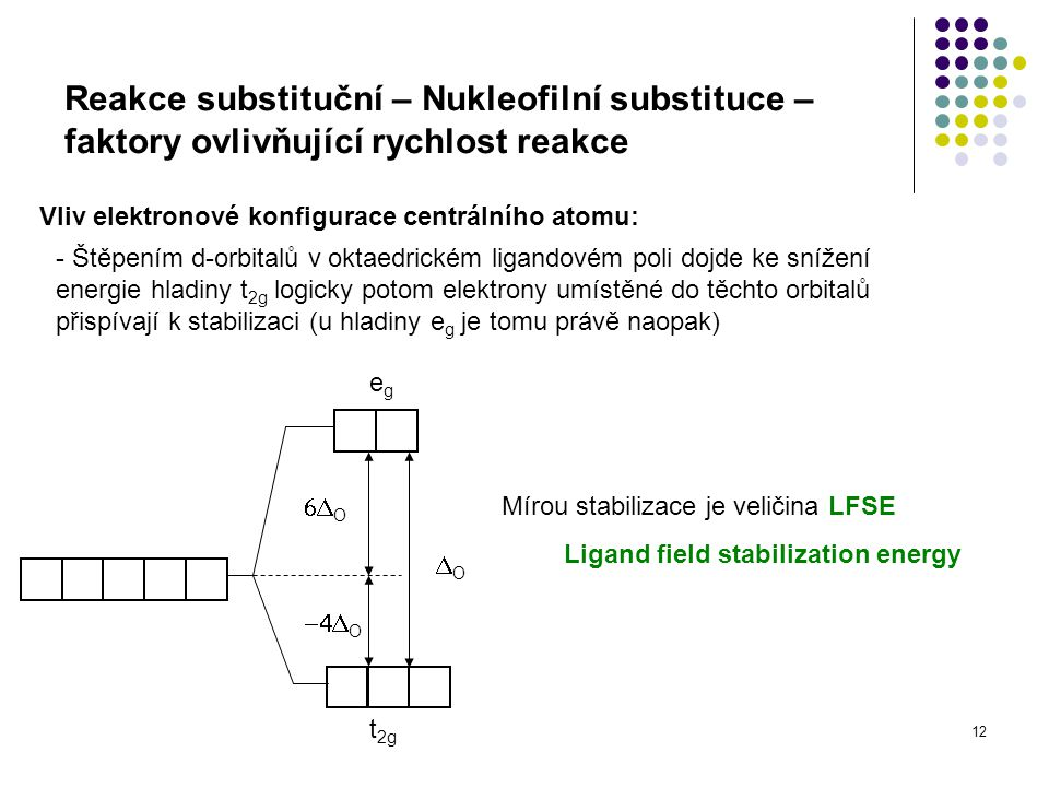 12 Reakce substituční – Nukleofilní substituce – faktory ovlivňující rychlost reakce Vliv elektronové konfigurace centrálního atomu: t 2g egeg OO  O  O - Štěpením d-orbitalů v oktaedrickém ligandovém poli dojde ke snížení energie hladiny t 2g logicky potom elektrony umístěné do těchto orbitalů přispívají k stabilizaci (u hladiny e g je tomu právě naopak) Mírou stabilizace je veličina LFSE Ligand field stabilization energy