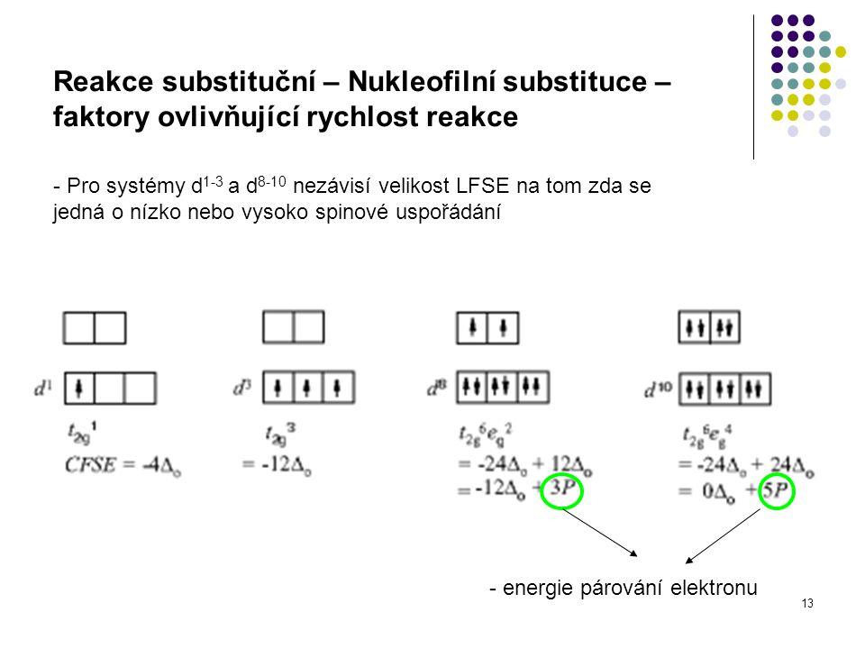 13 Reakce substituční – Nukleofilní substituce – faktory ovlivňující rychlost reakce - Pro systémy d 1-3 a d 8-10 nezávisí velikost LFSE na tom zda se jedná o nízko nebo vysoko spinové uspořádání - energie párování elektronu